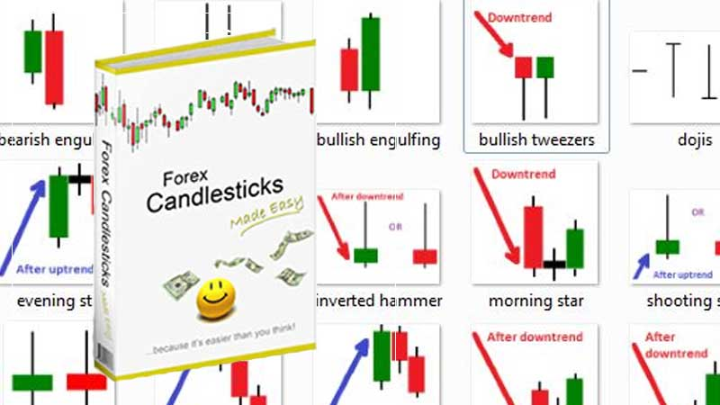 download Forex Candlesticks Made Easy pdf