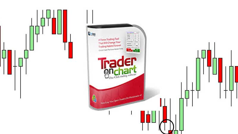 Trader On Chart Full Review, FreedomHomeIncome